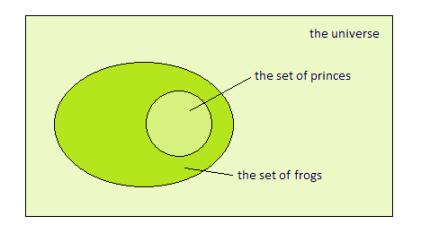 only frogs are princes